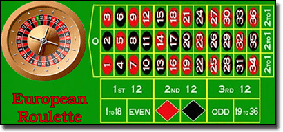 Roulette Betting Options