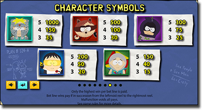South Park Reel Chaos wilds and scatter symbols